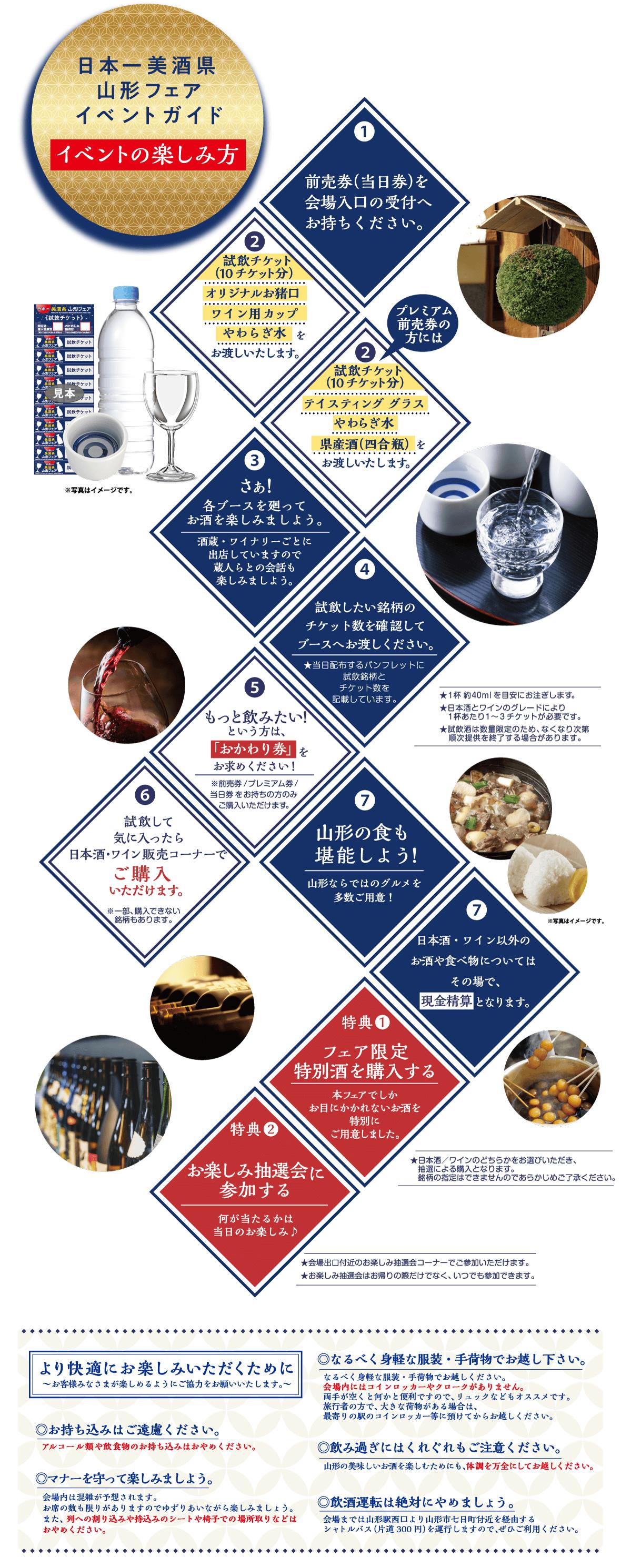 日本一美酒県山形フェアイベントガイド イベントの楽しみ方